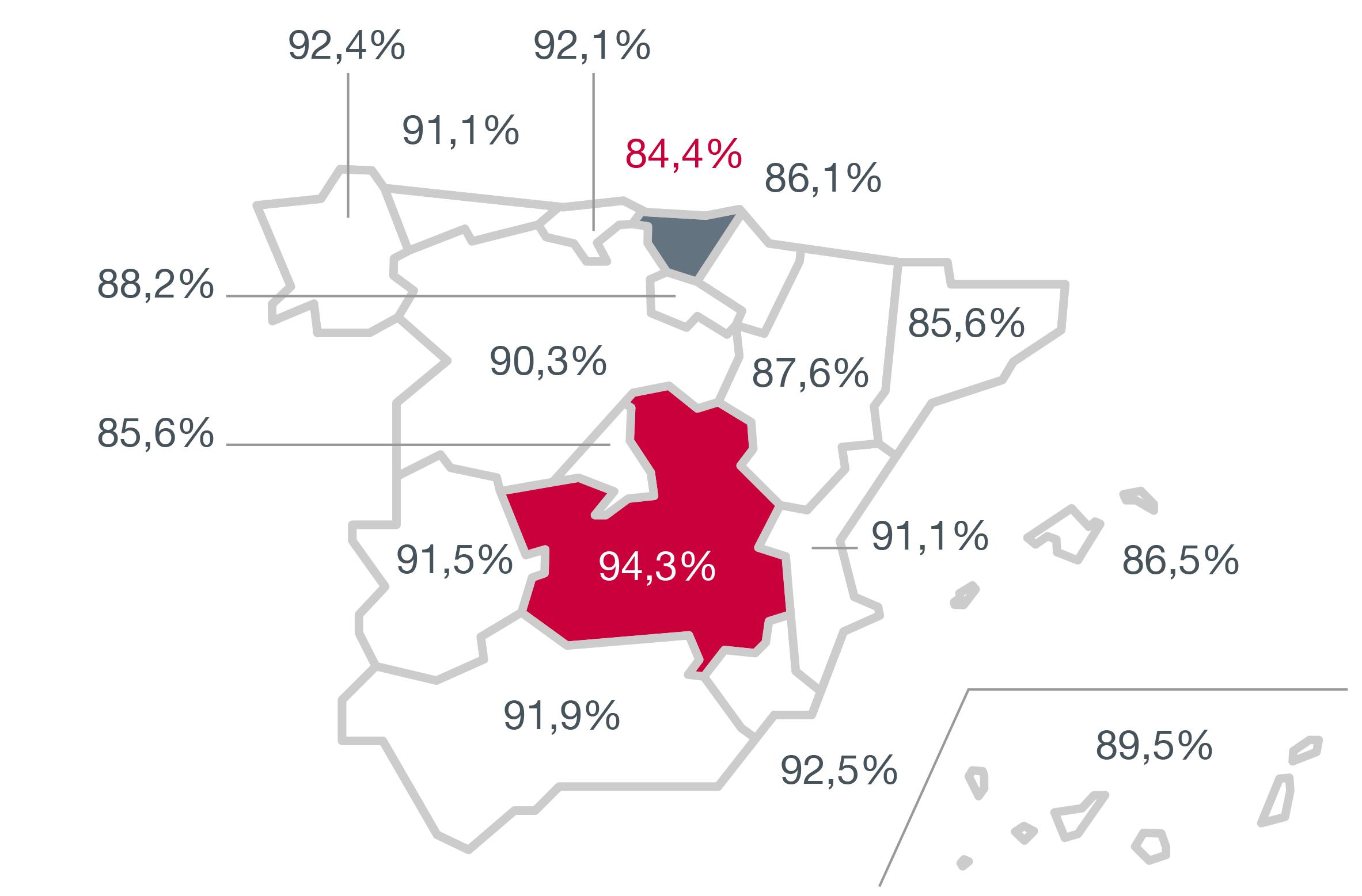 Distribución de empresas en España