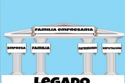 Pilares en la familia Empresaria